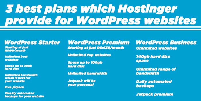 3 best plans which Hostinger provide for WordPress websites